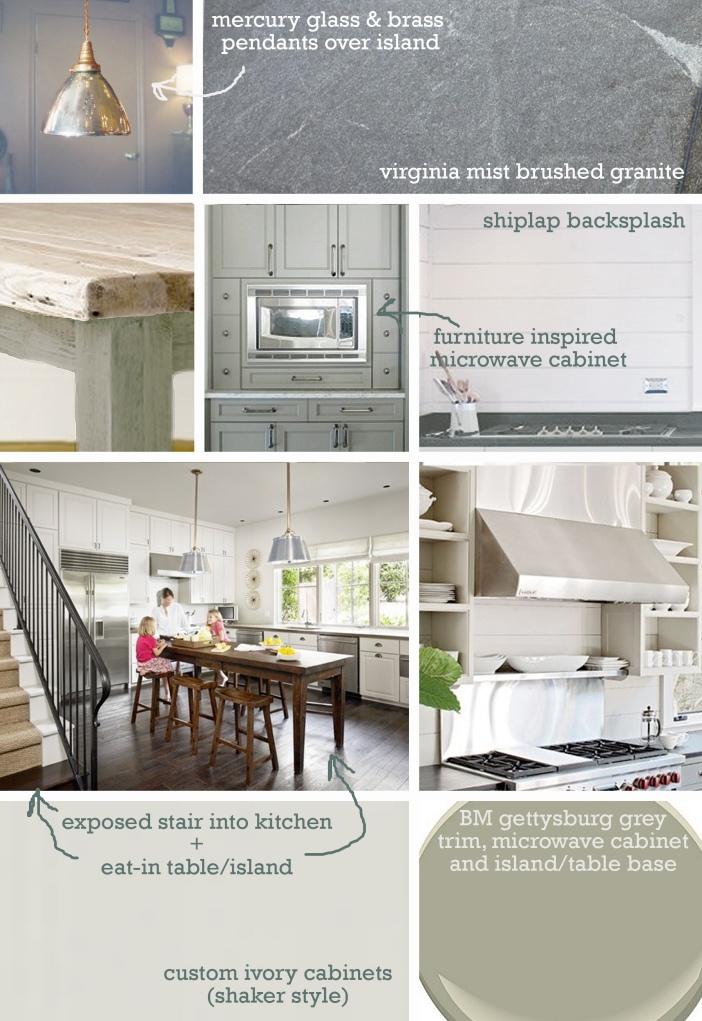 kitcheninspiration